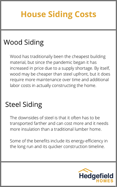 House Siding Costs (Hedgefield Homes Blog)