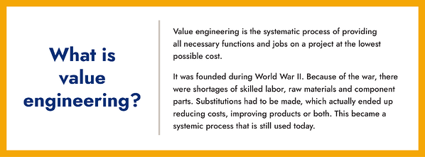 What Is Value Engineering Definition Box