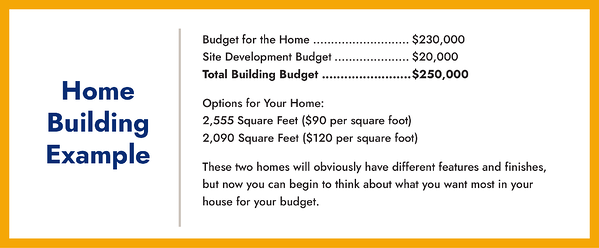 Custom Home Building Costs Example (Infographic)