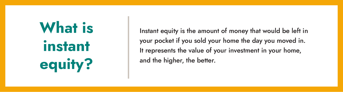 What Is Instant Equity (Hedgefield Homes)