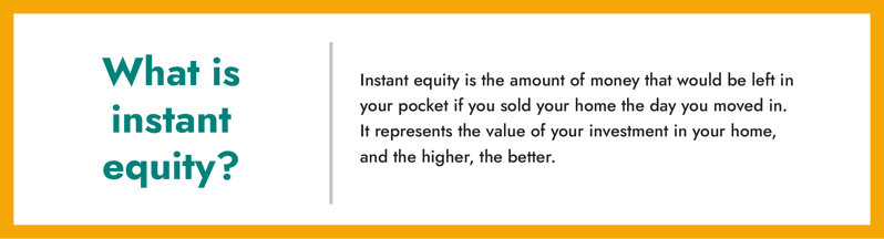 What Is Instant Equity (definition) Info Box